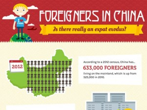foreigners_in_china_expat_exodus_top