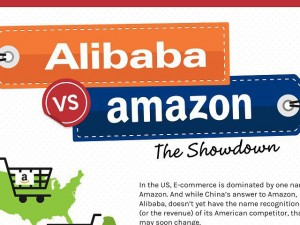 alibaba_vs_amazon_infographic_top